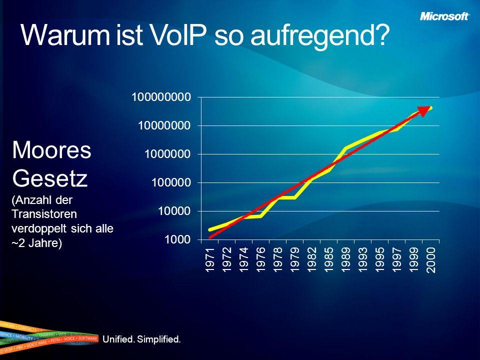 Unified. Simplified. Warum ist VoIP so aufregend.