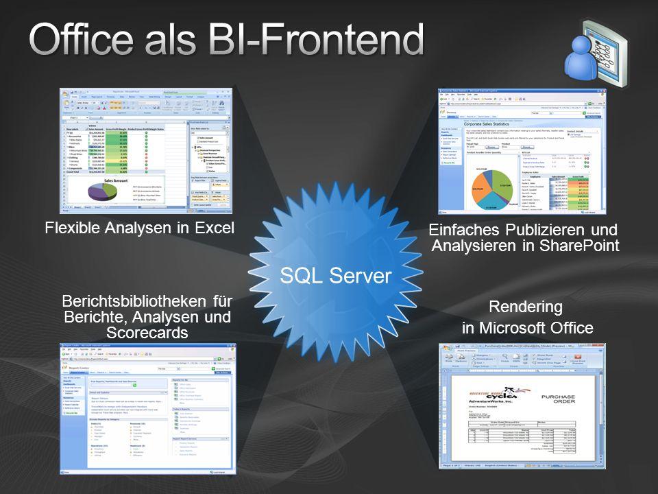 SQL Server 2008 bietet eine vollständige und skalierbare BI Plattform Microsoft Office vervollständigt das Angebot zu einem kompletten und integrierten End-to-End BI Portfolio Schnelles, einfaches, interaktives Arbeiten Hohe Anwenderakzeptanz durch bekannte Werkzeuge Reichhaltig durch zentrale Berechnungen und KPIs