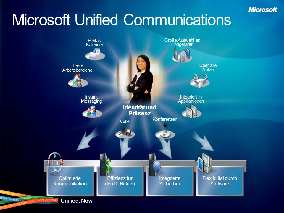 Unified. Now. Microsoft Unified Communications Instant Messaging Integriert in Applikationen Team Arbeitsbereiche Über alle Netze Große Auswahl an End