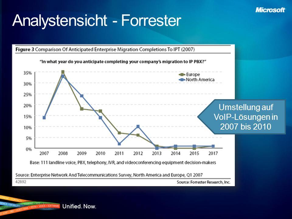 Unified. Now. Analystensicht - Forrester Umstellung auf VoIP-Lösungen in 2007 bis 2010