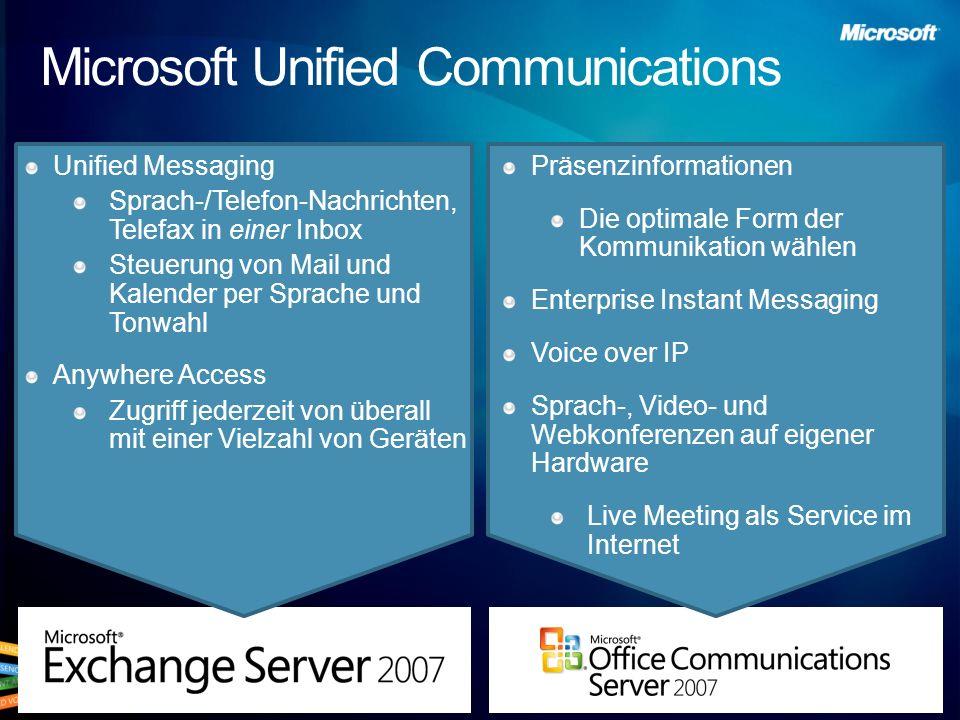 Unified. Now. Microsoft Unified Communications Unified Messaging Sprach-/Telefon-Nachrichten, Telefax in einer Inbox Steuerung von Mail und Kalender p