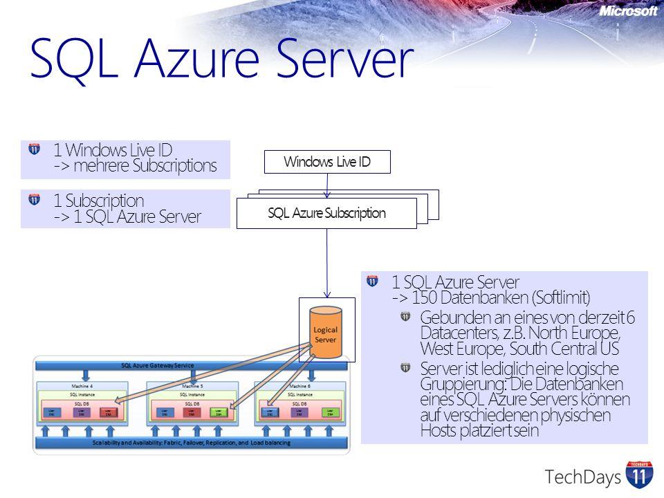 1 Windows Live ID -> mehrere Subscriptions 1 Subscription -> 1 SQL Azure Server SQL Azure Server SQL Azure Subscription Windows Live ID SQL Azure Subs
