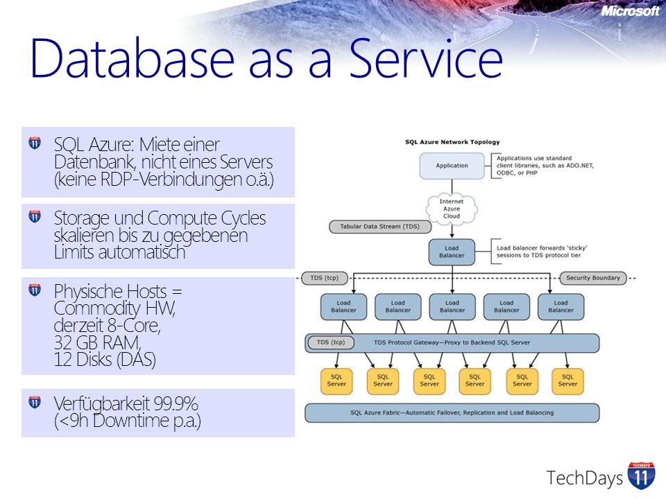 1 Windows Live ID -> mehrere Subscriptions 1 Subscription -> 1 SQL Azure Server SQL Azure Server SQL Azure Subscription Windows Live ID SQL Azure Subscription 1 SQL Azure Server -> 150 Datenbanken (Softlimit) Gebunden an eines von derzeit 6 Datacenters, z.B.