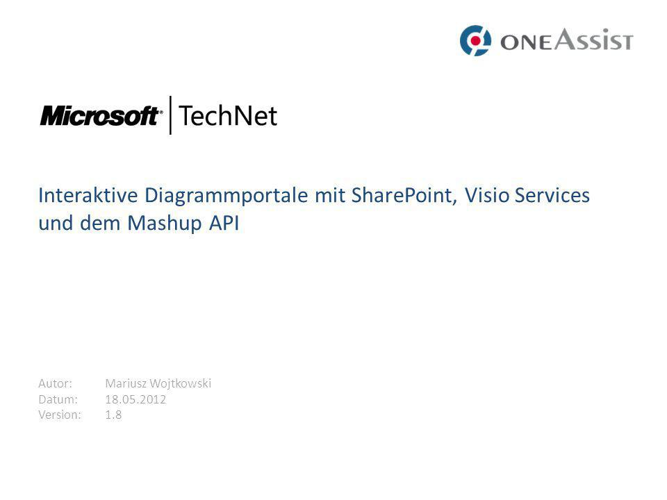 Interaktive Diagrammportale mit SharePoint, Visio Services und dem Mashup API Autor: Mariusz Wojtkowski Datum: 18.05.2012 Version:1.8