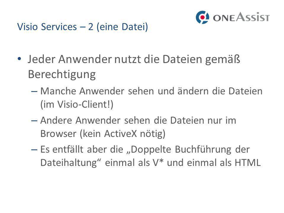 Visio Services – 2 (eine Datei) Jeder Anwender nutzt die Dateien gemäß Berechtigung – Manche Anwender sehen und ändern die Dateien (im Visio-Client!) – Andere Anwender sehen die Dateien nur im Browser (kein ActiveX nötig) – Es entfällt aber die Doppelte Buchführung der Dateihaltung einmal als V* und einmal als HTML