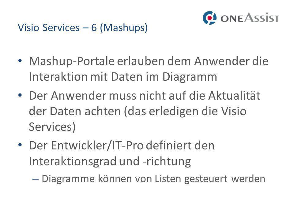 Visio Services – 6 (Mashups) Mashup-Portale erlauben dem Anwender die Interaktion mit Daten im Diagramm Der Anwender muss nicht auf die Aktualität der Daten achten (das erledigen die Visio Services) Der Entwickler/IT-Pro definiert den Interaktionsgrad und -richtung – Diagramme können von Listen gesteuert werden