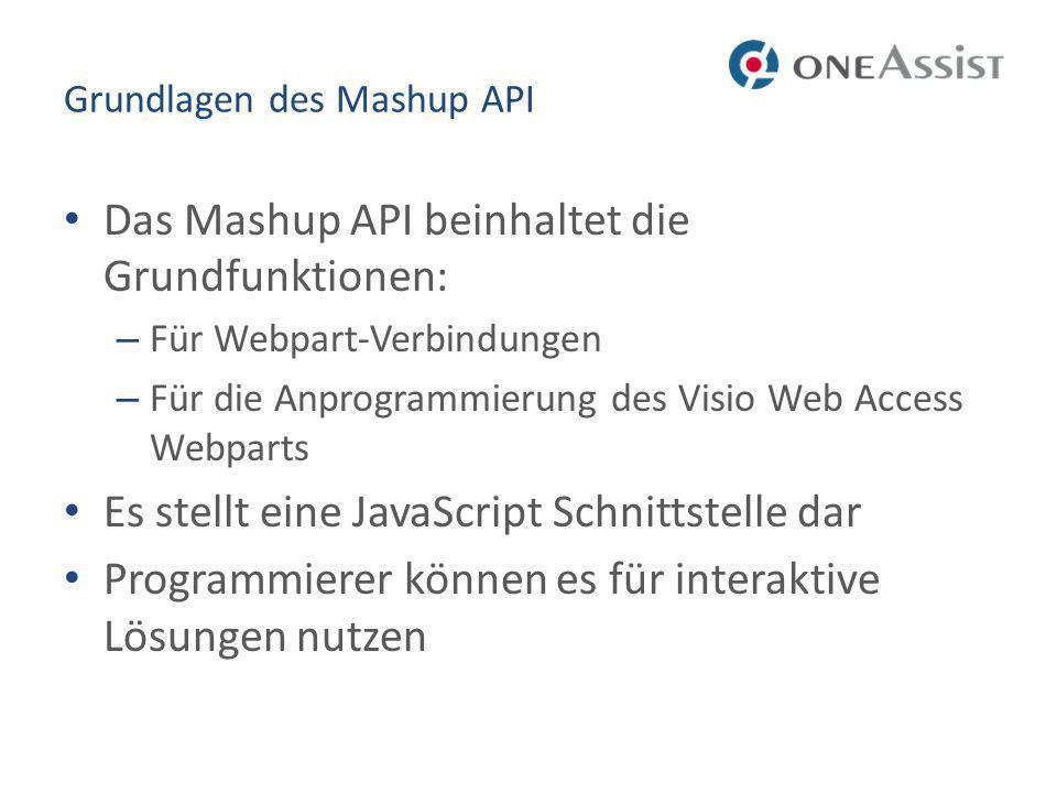 Grundlagen des Mashup API Das Mashup API beinhaltet die Grundfunktionen: – Für Webpart-Verbindungen – Für die Anprogrammierung des Visio Web Access Webparts Es stellt eine JavaScript Schnittstelle dar Programmierer können es für interaktive Lösungen nutzen