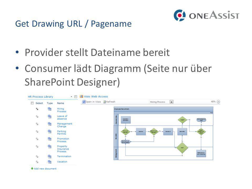 Get Drawing URL / Pagename Provider stellt Dateiname bereit Consumer lädt Diagramm (Seite nur über SharePoint Designer)