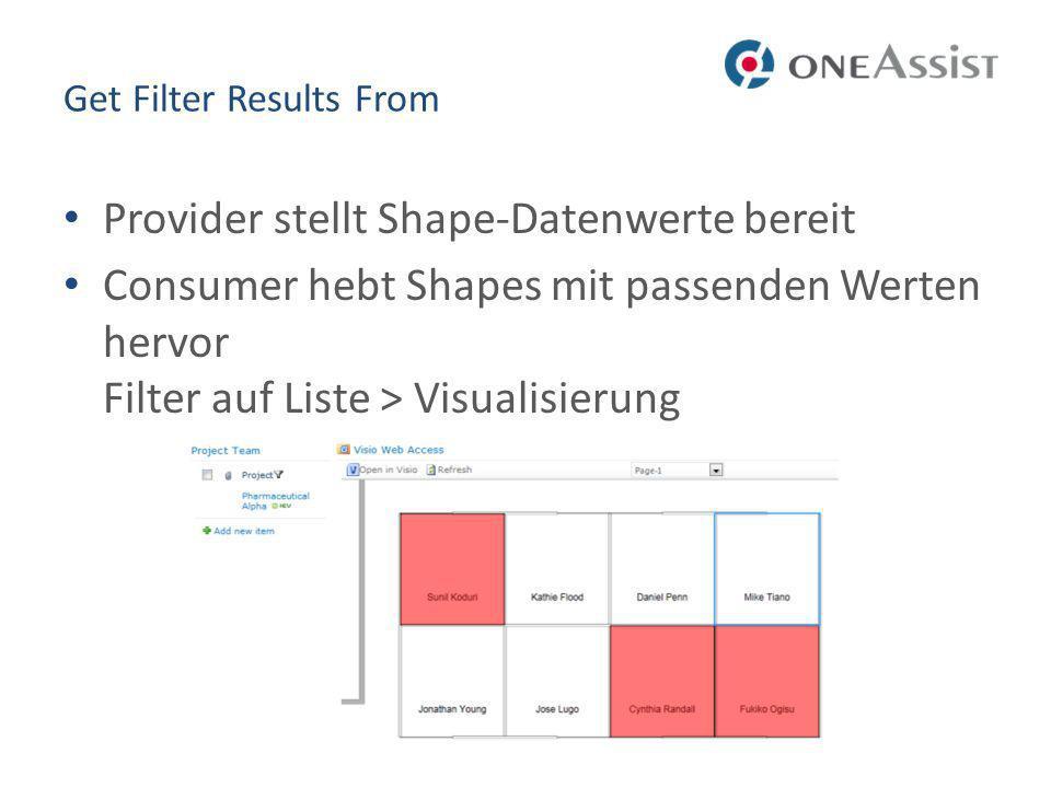 Get Filter Results From Provider stellt Shape-Datenwerte bereit Consumer hebt Shapes mit passenden Werten hervor Filter auf Liste > Visualisierung