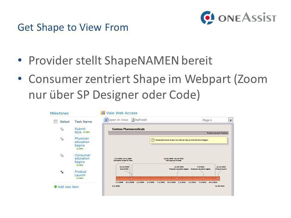 Get Shape to View From Provider stellt ShapeNAMEN bereit Consumer zentriert Shape im Webpart (Zoom nur über SP Designer oder Code)