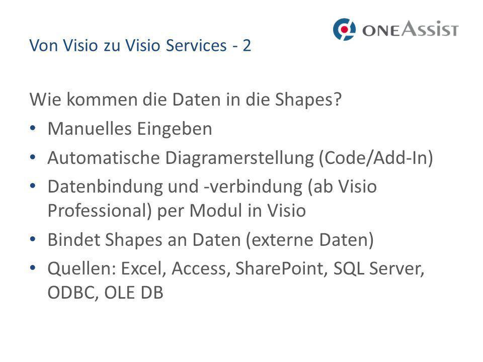 Visio Services JavaScript API Programmatischer Zugriff auf die Datei/Shapes Shape-Daten Hyperlinks Ausrichtungsfeld Shapes hervorheben (Highlight) Overlays Mouse Events abfangen(!) Pan und Zoom