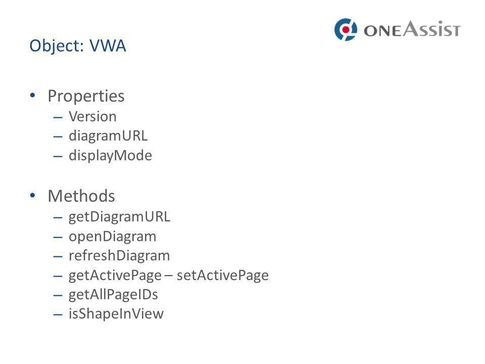 Object: VWA Properties – Version – diagramURL – displayMode Methods – getDiagramURL – openDiagram – refreshDiagram – getActivePage – setActivePage – getAllPageIDs – isShapeInView