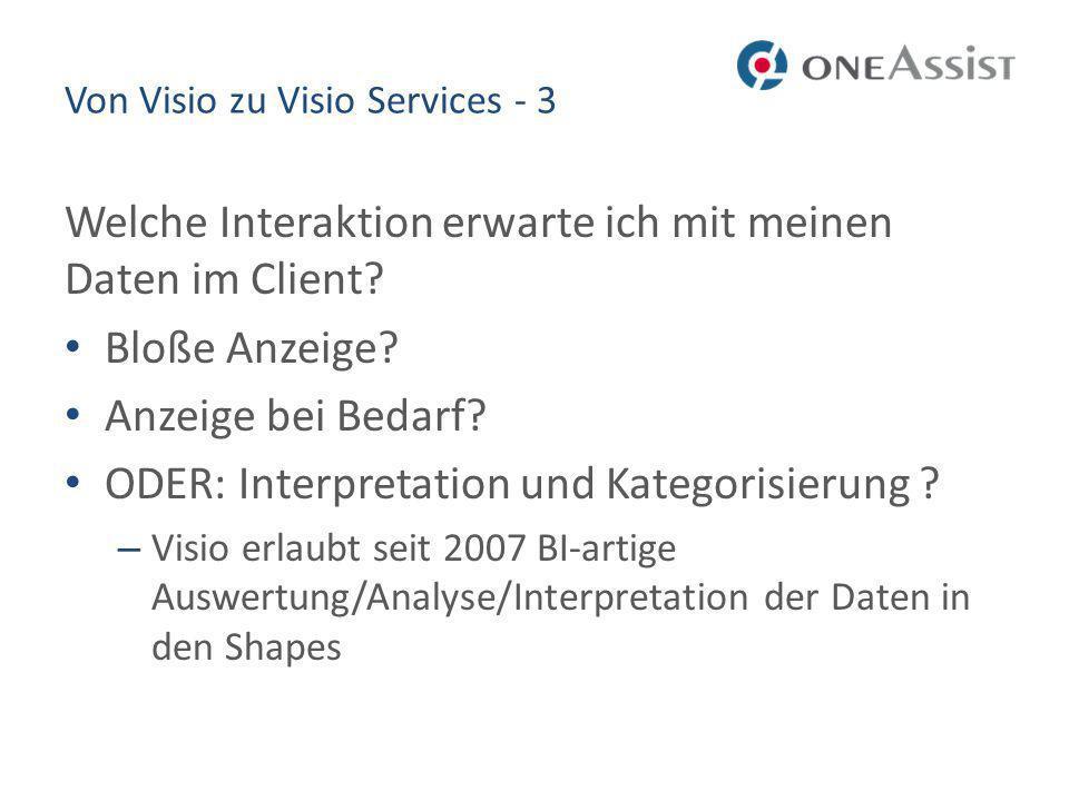 Von Visio zu Visio Services - 3 Welche Interaktion erwarte ich mit meinen Daten im Client.