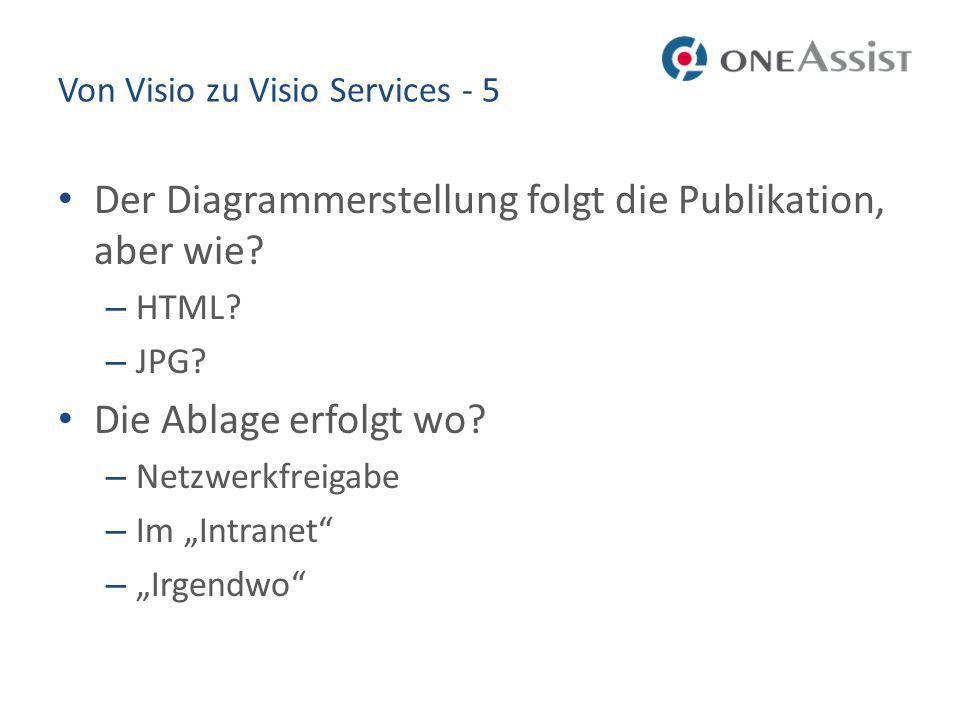 Von Visio zu Visio Services - 5 Der Diagrammerstellung folgt die Publikation, aber wie.