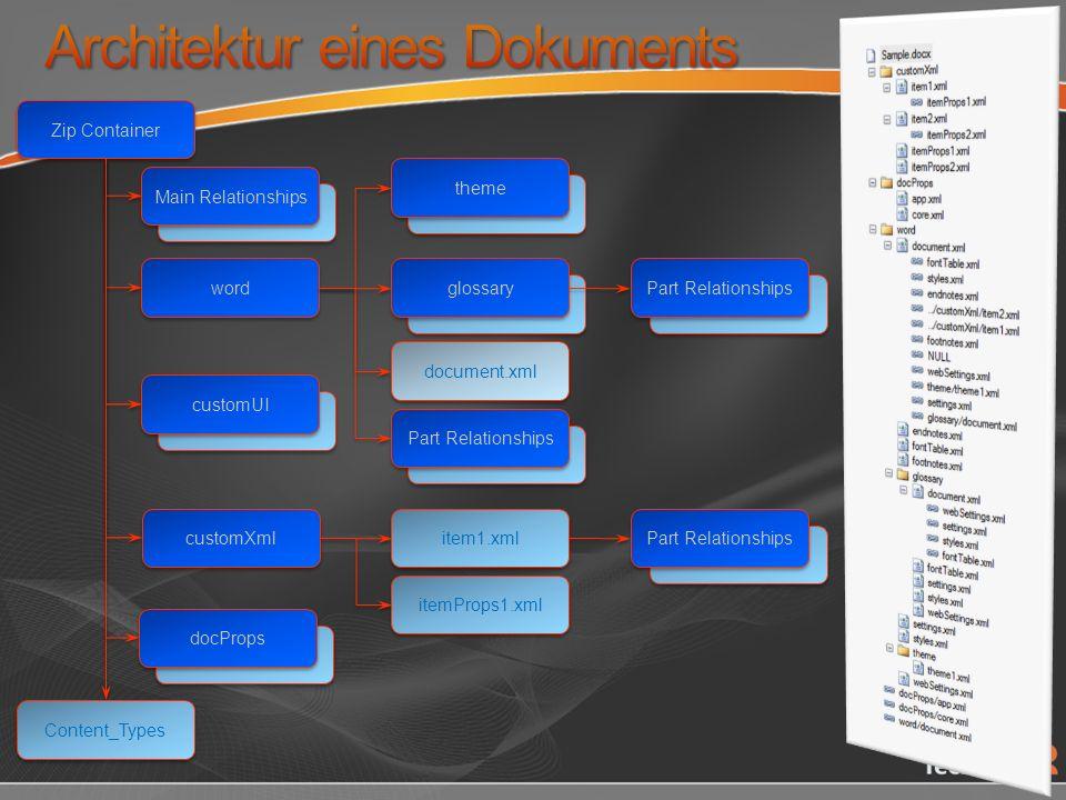 core.xml Zip Container word theme document.xml Content_Types Main Relationships customXml item1.xml itemProps1.xml Part Relationships docProps Part Relationships glossary Part Relationships customUI
