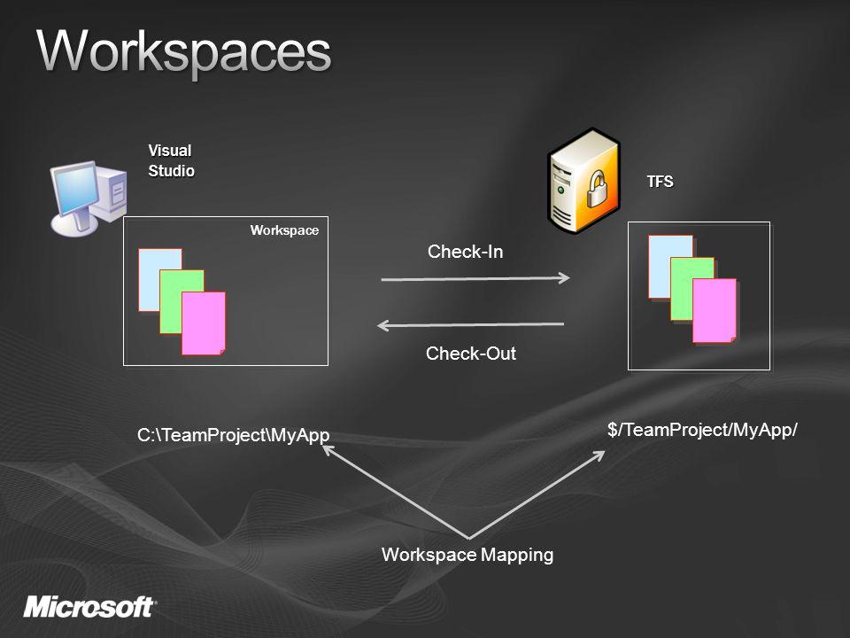 Workspaces sind Basiskonzept lokale Kopie der Server Files/Folders Änderungen finden isoliert im Workspace statt Mit Checkin wird Workspace auf den Server synchronisiert Workspace wird auf dem Server verwaltet Server kennt Zustand des Workspaces Workspaces haben Mapping zu lokalem Folder