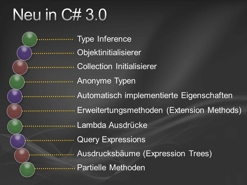 Type Inference Objektinitialisierer Collection Initialisierer Anonyme Typen Automatisch implementierte Eigenschaften Erweitertungsmethoden (Extension Methods) Lambda Ausdrücke Query Expressions Ausdrucksbäume (Expression Trees) Partielle Methoden