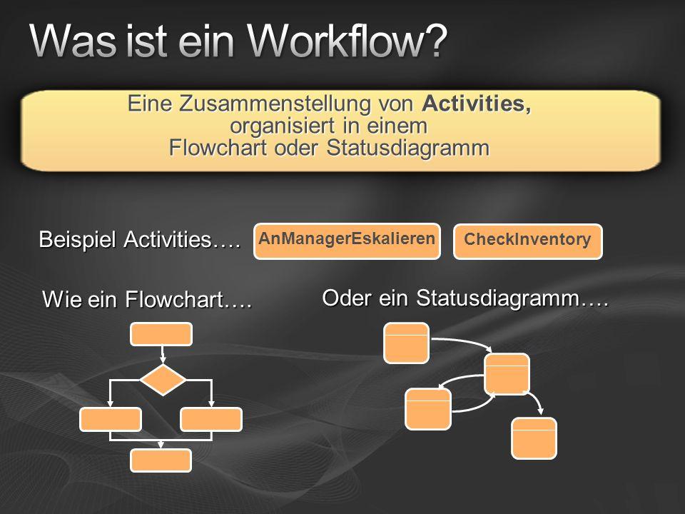 Eine Zusammenstellung von Activities, organisiert in einem Flowchart oder Statusdiagramm AnManagerEskalieren Beispiel Activities….
