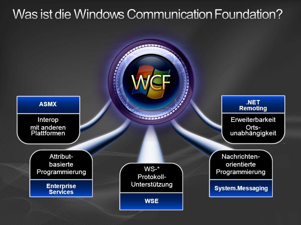 Interop mit anderen Plattformen ASMX Attribut-basierteProgrammierung Enterprise Services WS-*Protokoll-Unterstützung WSE Nachrichten-orientierteProgrammierung System.Messaging Erweiterbarkeit Orts- unabhängigkeit.NET Remoting
