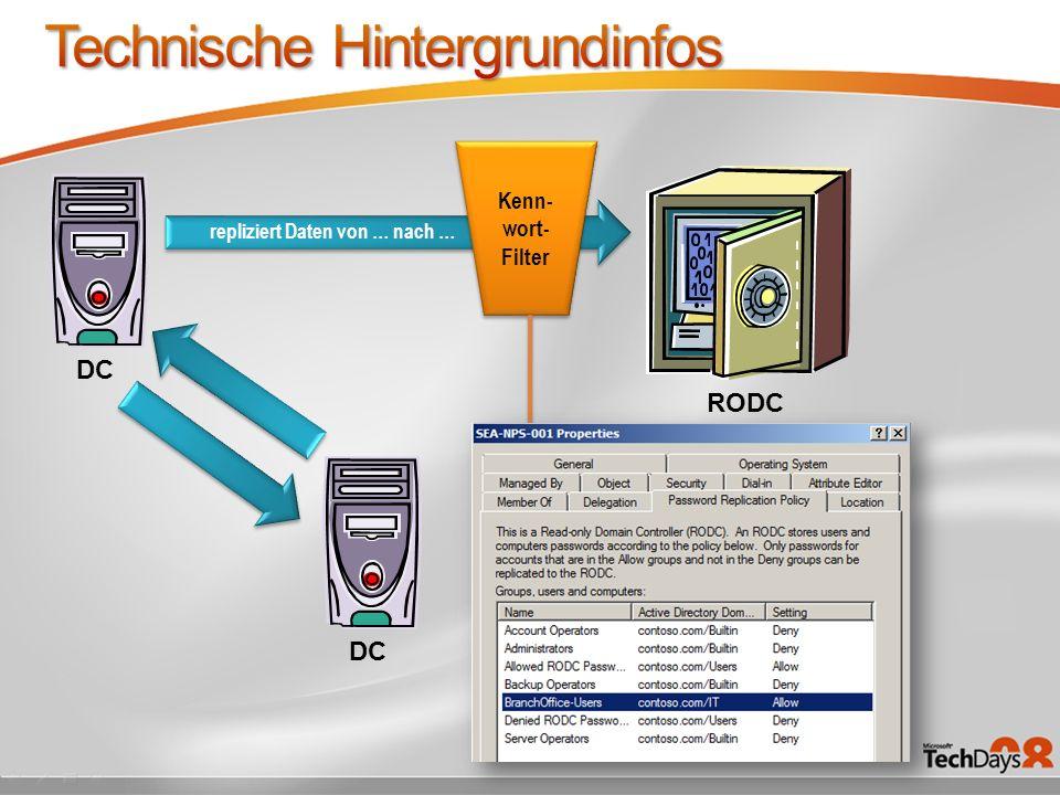 DC RODC repliziert Daten von … nach … Kenn- wort- Filter