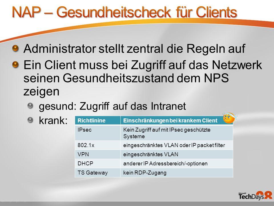 Administrator stellt zentral die Regeln auf Ein Client muss bei Zugriff auf das Netzwerk seinen Gesundheitszustand dem NPS zeigen gesund: Zugriff auf das Intranet krank: RichtlinineEinschränkungen bei krankem Client IPsecKein Zugriff auf mit IPsec geschützte Systeme 802.1xeingeschränktes VLAN oder IP packet filter VPNeingeschränktes VLAN DHCPanderer IP Adressbereich/-optionen TS Gatewaykein RDP-Zugang