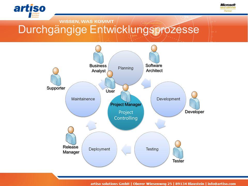 artiso solutions GmbH | Oberer Wiesenweg 25 | 89134 Blaustein | info@artiso.com Durchgängige Entwicklungsprozesse