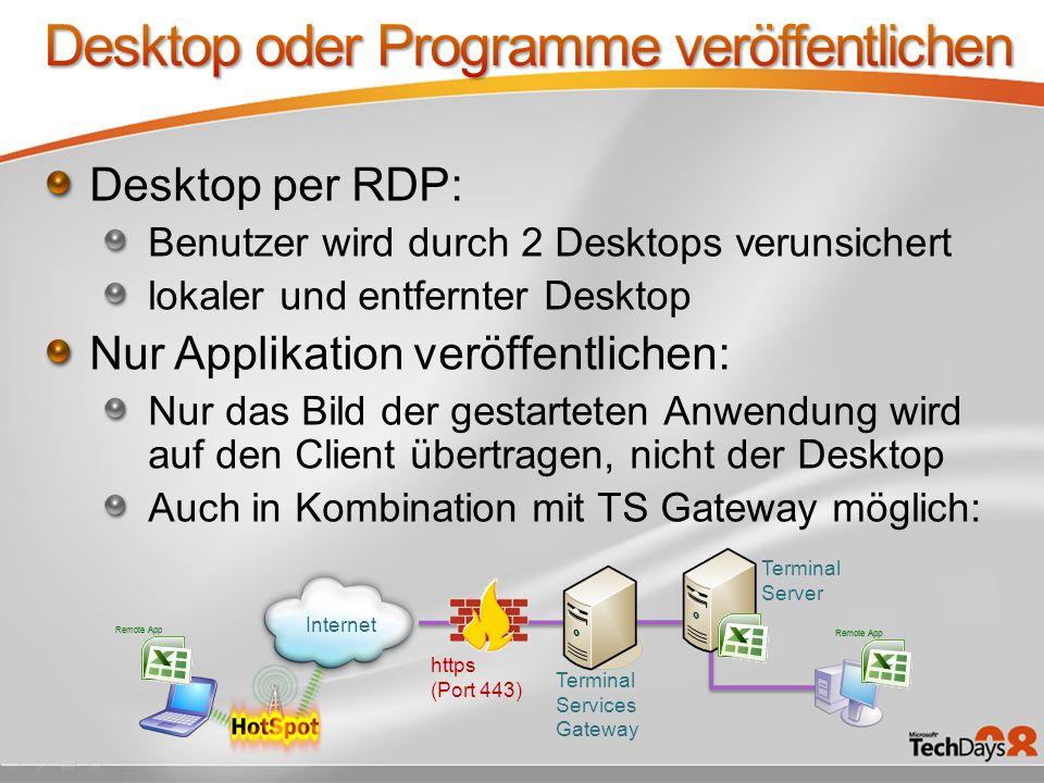 Desktop per RDP: Benutzer wird durch 2 Desktops verunsichert lokaler und entfernter Desktop Nur Applikation veröffentlichen: Nur das Bild der gestarte