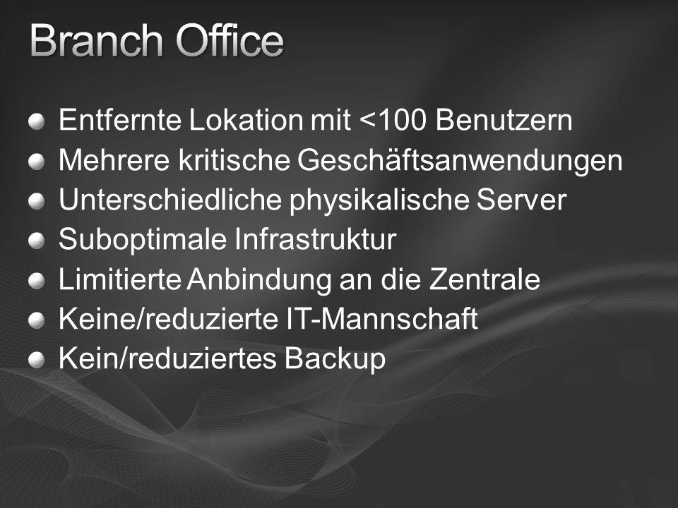 Entfernte Lokation mit <100 Benutzern Mehrere kritische Geschäftsanwendungen Unterschiedliche physikalische Server Suboptimale Infrastruktur Limitiert