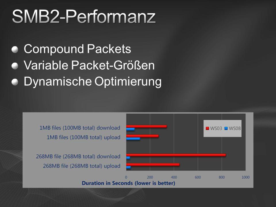Compound Packets Variable Packet-Größen Dynamische Optimierung