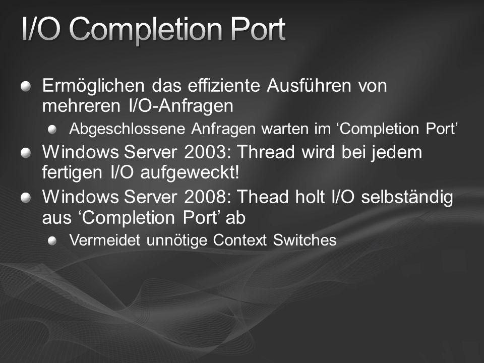 Ermöglichen das effiziente Ausführen von mehreren I/O-Anfragen Abgeschlossene Anfragen warten im Completion Port Windows Server 2003: Thread wird bei