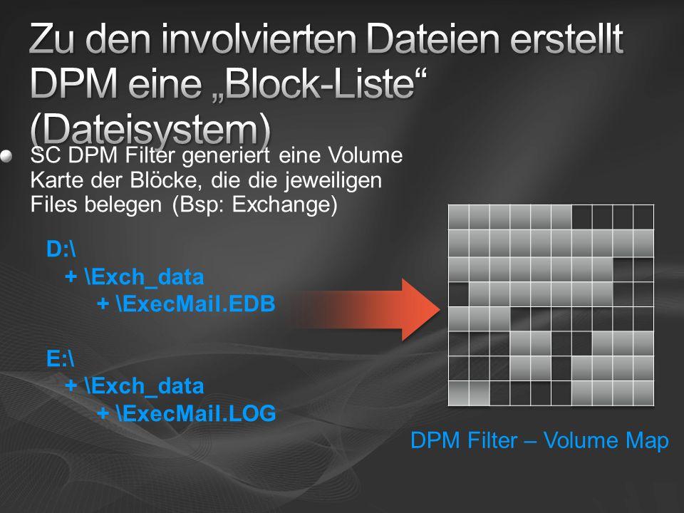 SC DPM Filter generiert eine Volume Karte der Blöcke, die die jeweiligen Files belegen (Bsp: Exchange) DPM Filter – Volume Map D:\ + \Exch_data + \ExecMail.EDB E:\ + \Exch_data + \ExecMail.LOG