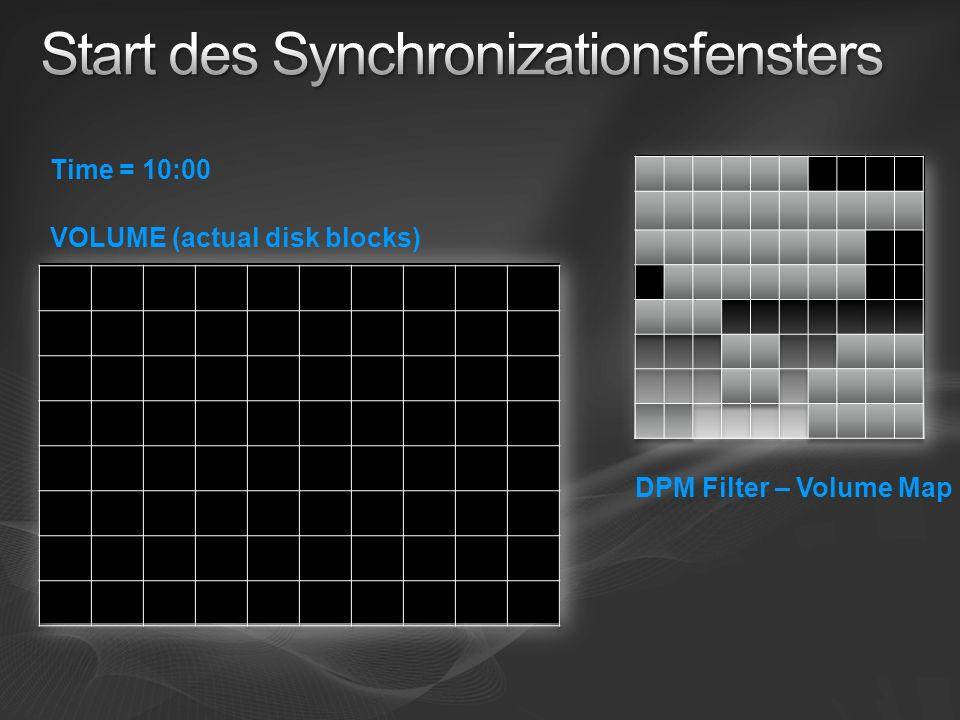 VOLUME (actual disk blocks) Time = 10:00 DPM Filter – Volume Map