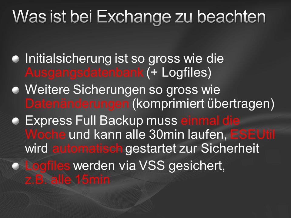 Initialsicherung ist so gross wie die Ausgangsdatenbank (+ Logfiles) Weitere Sicherungen so gross wie Datenänderungen (komprimiert übertragen) Express Full Backup muss einmal die Woche und kann alle 30min laufen, ESEUtil wird automatisch gestartet zur Sicherheit Logfiles werden via VSS gesichert, z.B.