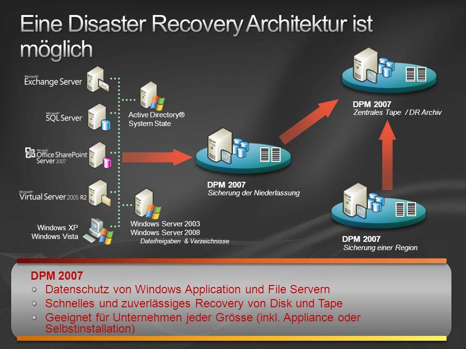 DPM 2007 Datenschutz von Windows Application und File Servern Schnelles und zuverlässiges Recovery von Disk und Tape Geeignet für Unternehmen jeder Grösse (inkl.