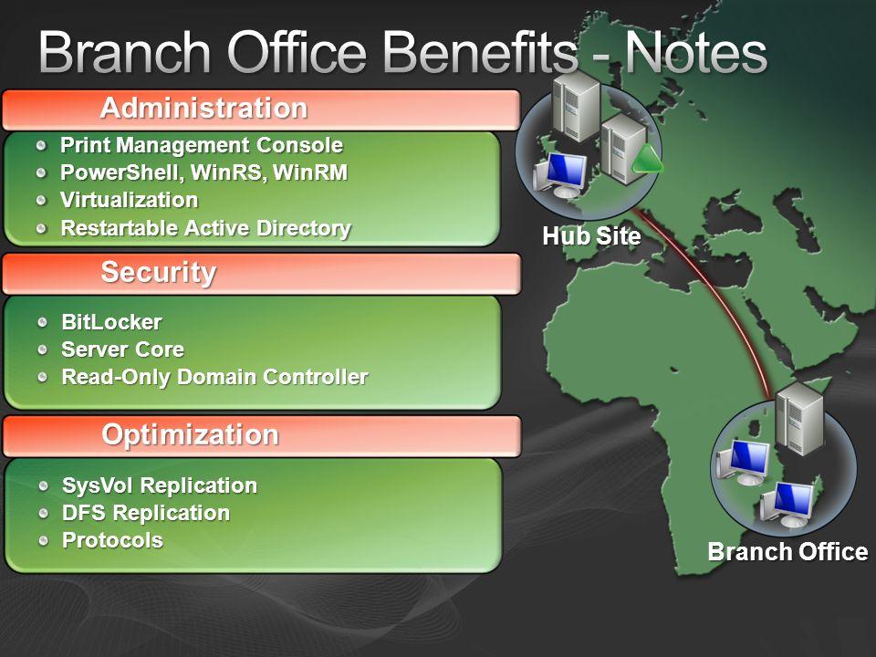 Branch Offices -Einführung Bereitstellung und Administration Erweiterte Sicherheitsleistungsmerkmale Optimierte WAN Effizienz Virtualisierung und Branch Offices