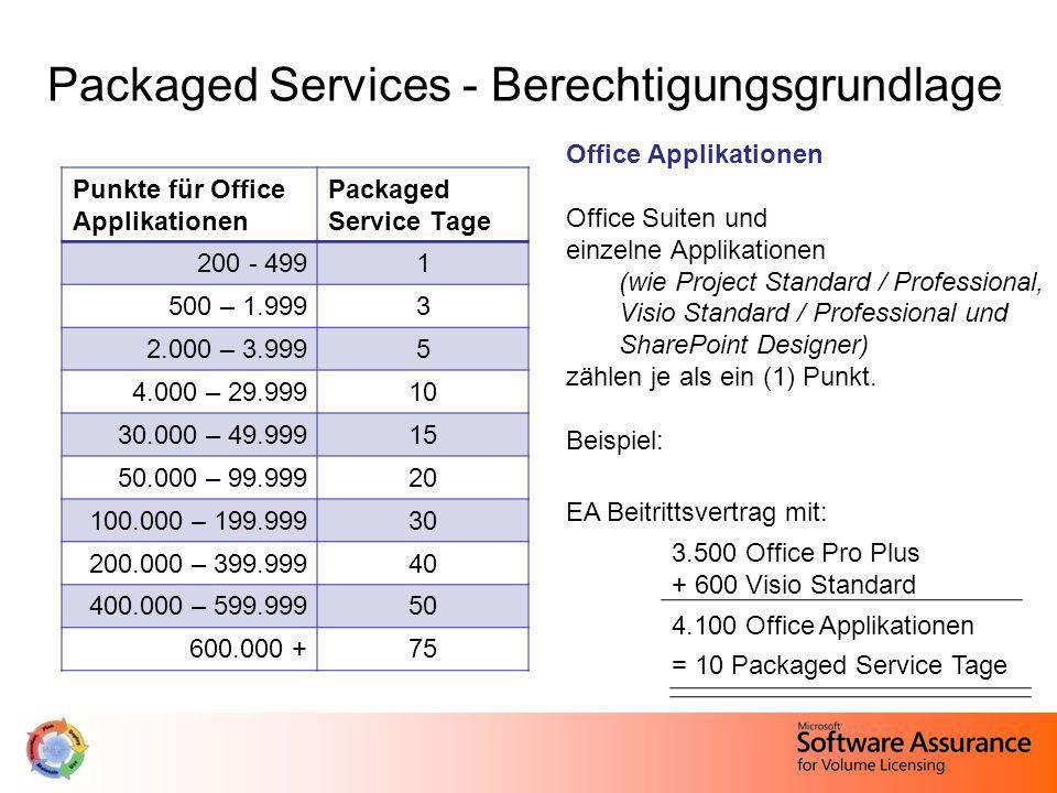 Packaged Services - Berechtigungsgrundlage Punkte für Office Applikationen Packaged Service Tage 200 - 4991 500 – 1.9993 2.000 – 3.9995 4.000 – 29.999
