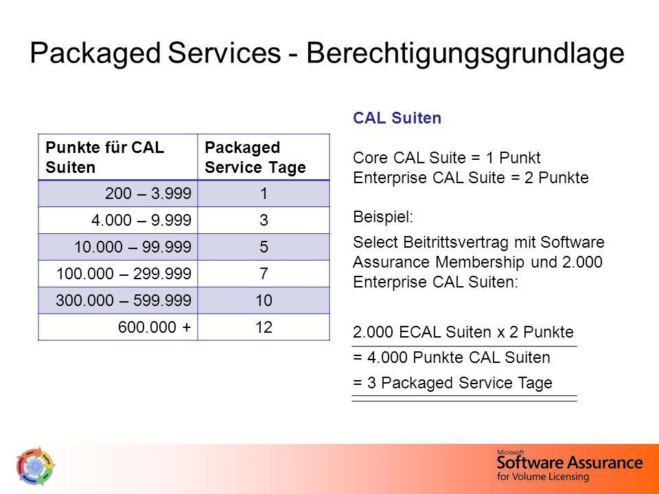 Punkte für CAL Suiten Packaged Service Tage 200 – 3.9991 4.000 – 9.9993 10.000 – 99.9995 100.000 – 299.9997 300.000 – 599.99910 600.000 +12 CAL Suiten Core CAL Suite = 1 Punkt Enterprise CAL Suite = 2 Punkte Beispiel: Select Beitrittsvertrag mit Software Assurance Membership und 2.000 Enterprise CAL Suiten: 2.000 ECAL Suiten x 2 Punkte = 4.000 Punkte CAL Suiten = 3 Packaged Service Tage Packaged Services - Berechtigungsgrundlage