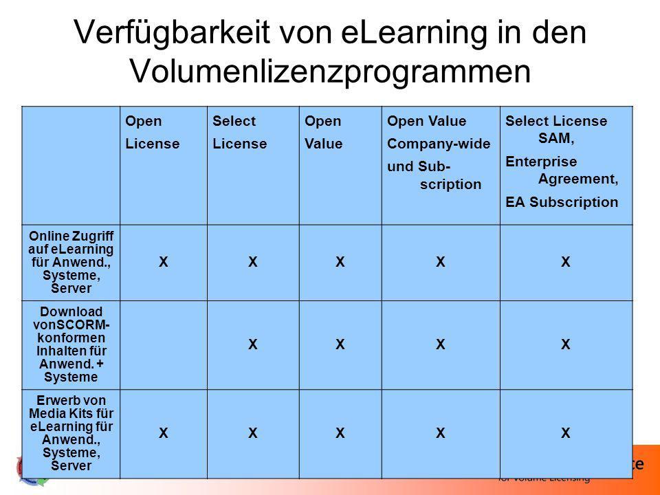 Verfügbarkeit von eLearning in den Volumenlizenzprogrammen Open License Select License Open Value Open Value Company-wide und Sub- scription Select Li