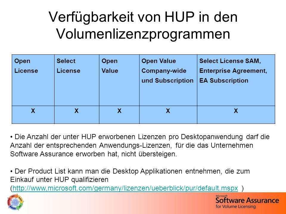 Verfügbarkeit von HUP in den Volumenlizenzprogrammen Open License Select License Open Value Open Value Company-wide und Subscription Select License SA