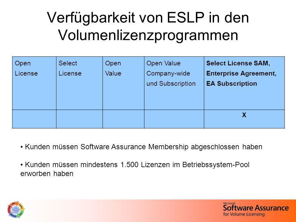 Verfügbarkeit von ESLP in den Volumenlizenzprogrammen Open License Select License Open Value Open Value Company-wide und Subscription Select License S