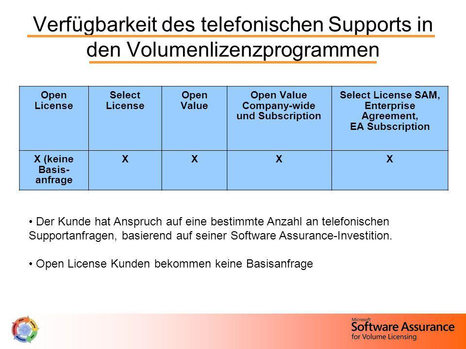 Verfügbarkeit des telefonischen Supports in den Volumenlizenzprogrammen Open License Select License Open Value Open Value Company-wide und Subscriptio