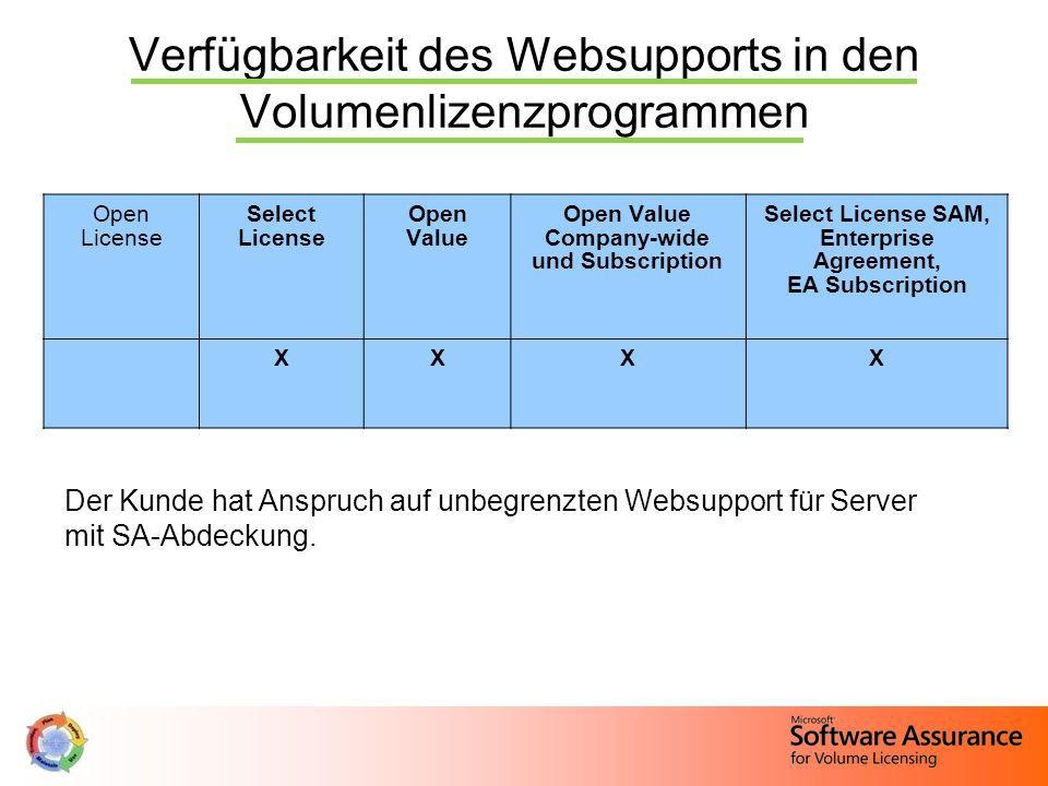 Verfügbarkeit des Websupports in den Volumenlizenzprogrammen Open License Select License Open Value Open Value Company-wide und Subscription Select Li