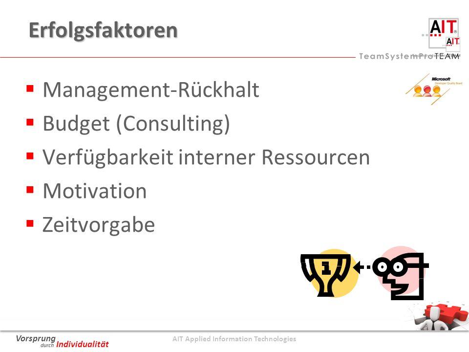 AIT Applied Information Technologies Vorsprung durch Individualität Erfolgsfaktoren Management-Rückhalt Budget (Consulting) Verfügbarkeit interner Ressourcen Motivation Zeitvorgabe