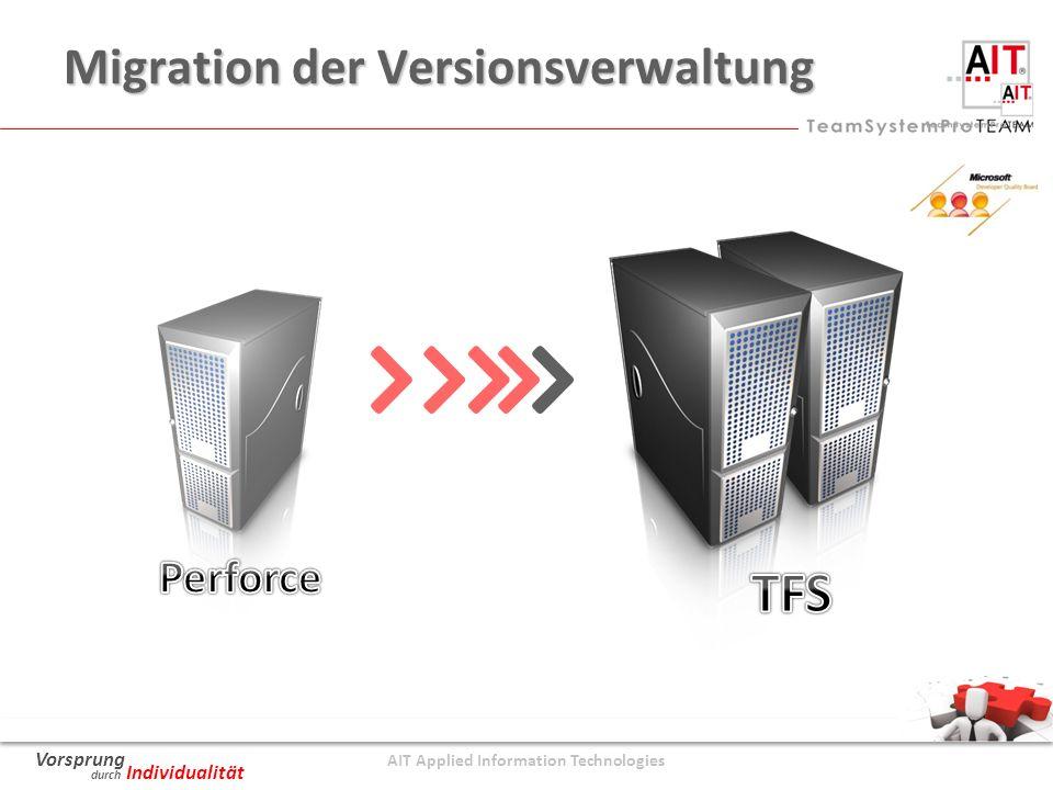 AIT Applied Information Technologies Vorsprung durch Individualität Buildmigration – Do you speak Workflow.