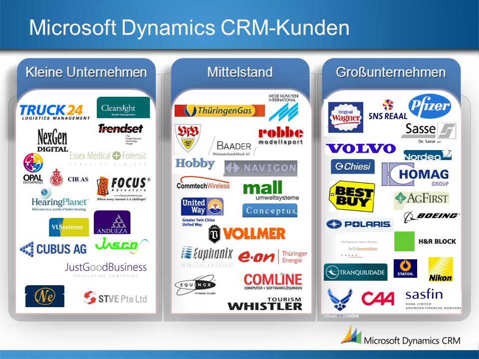 Forrester bewertet Microsoft als führenden Anbieter im Mittelstand Quelle: Forrester MidMarket CRM Suites Wave Q1 2007 Dynamics CRM´s UI is modeled after Microsoft´s popular Outlook E-Mmail Client, meaning a familiar User Experience, shorter Training Time, higher Adoption Rates.