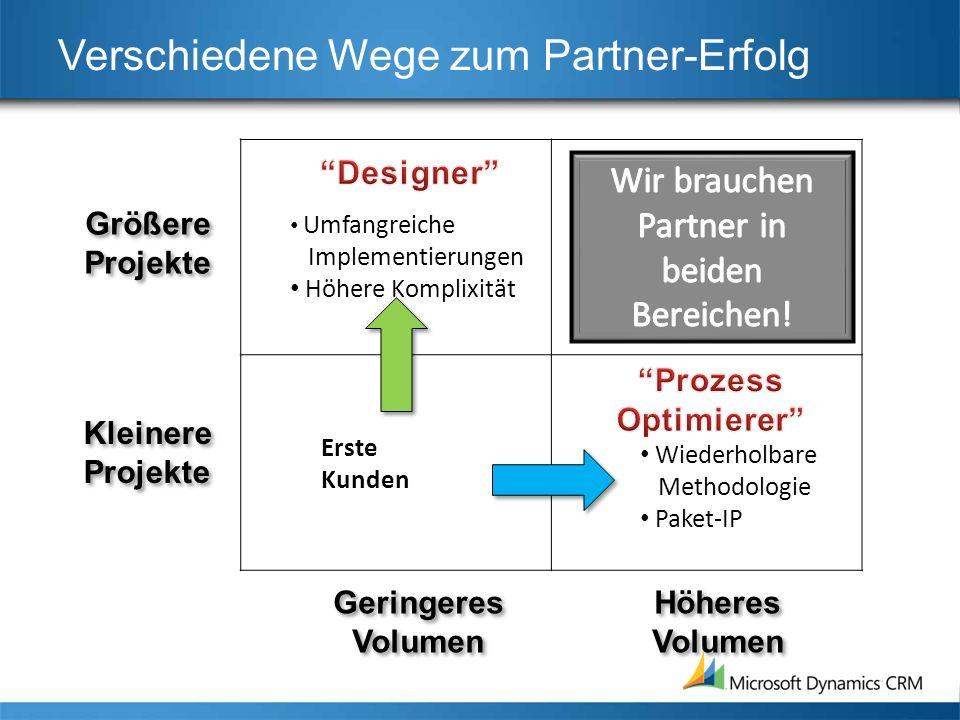 Verschiedene Wege zum Partner-Erfolg Größere Projekte Kleinere Projekte Geringeres Volumen Höheres Volumen Wiederholbare Methodologie Paket-IP Umfangreiche Implementierungen Höhere Komplixität Erste Kunden