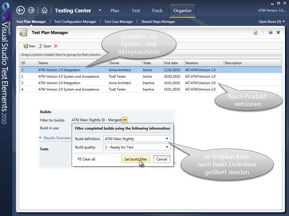 Testpläne für System- und Akzeptanztests Nach Produkt- versionen Je Testplan kann nach Build-Definition gefiltert werden