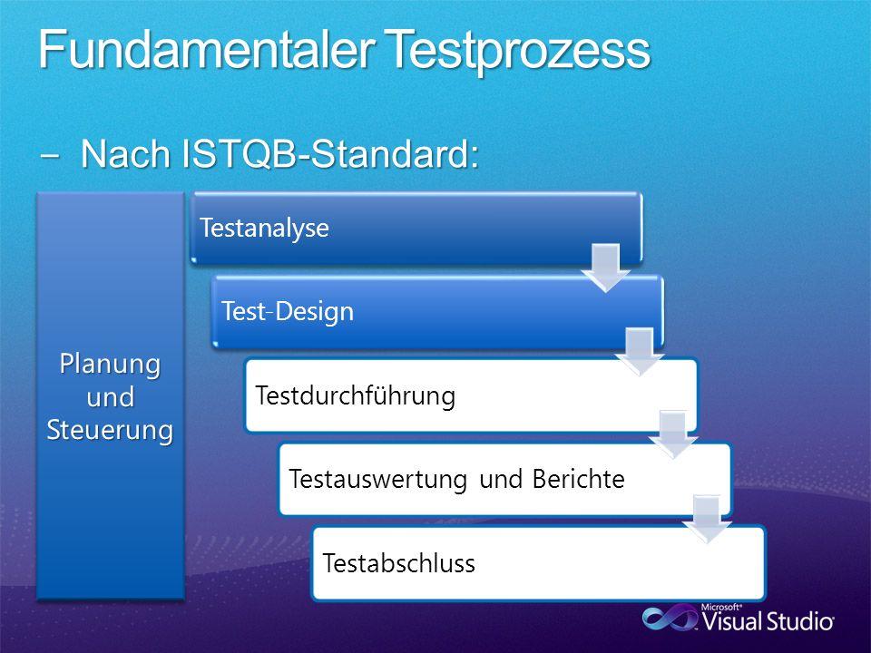 TestanalyseTest-DesignTestdurchführungTestauswertung und BerichteTestabschluss Planung und Steuerung