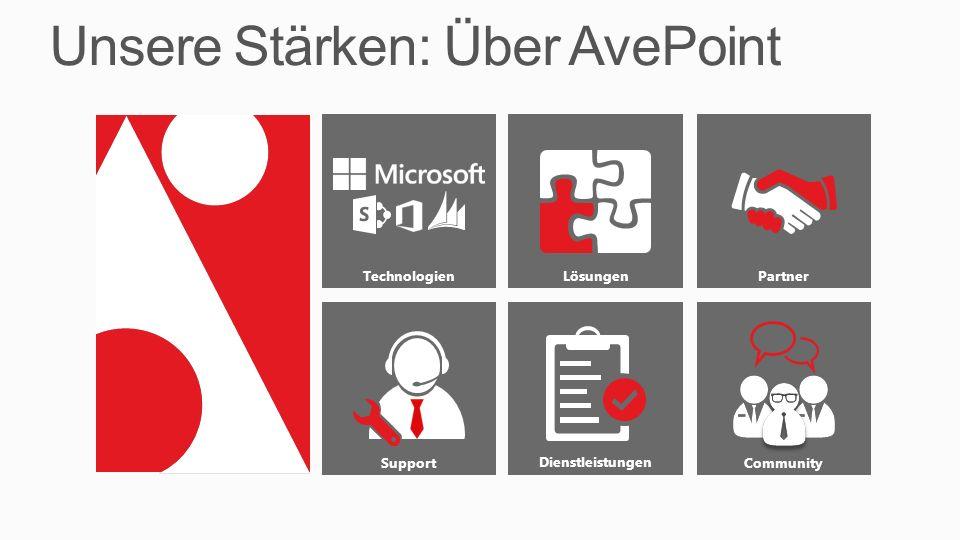 Unsere Stärken: Über AvePoint Technologien Dienstleistungen LösungenPartner Community Support