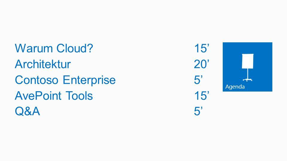Agenda Warum Cloud 15 Architektur20 Contoso Enterprise5 AvePoint Tools15 Q&A5